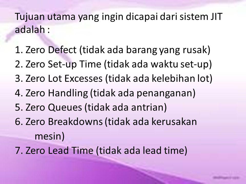 Terdapat empat konsep pokok yang harus dipenuhi dalam melaksanakan Just In Time ( JIT ): Konsep Dasar Just In Time 1. Produksi Just In Time ( JIT ), a
