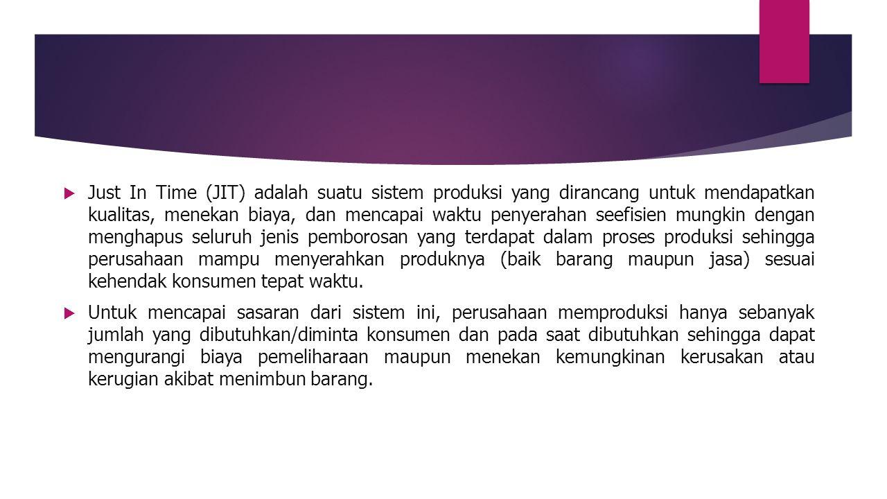 Penerapan JIT  JIT Pembelian  JIT Produksi