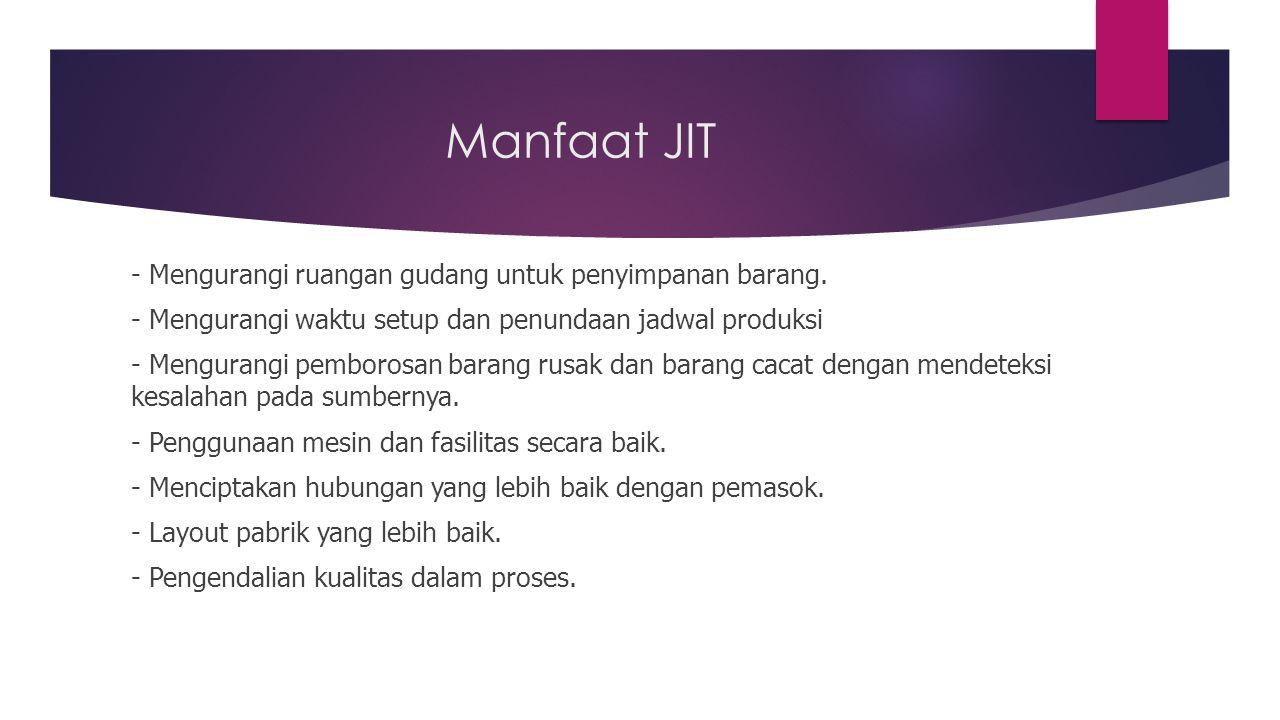 Manfaat JIT - Mengurangi ruangan gudang untuk penyimpanan barang. - Mengurangi waktu setup dan penundaan jadwal produksi - Mengurangi pemborosan baran