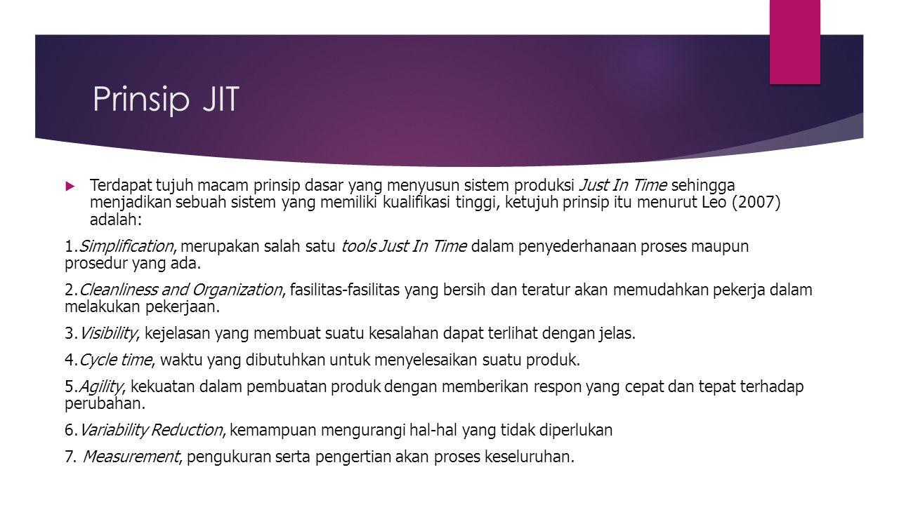 Prinsip JIT  Terdapat tujuh macam prinsip dasar yang menyusun sistem produksi Just In Time sehingga menjadikan sebuah sistem yang memiliki kualifikas