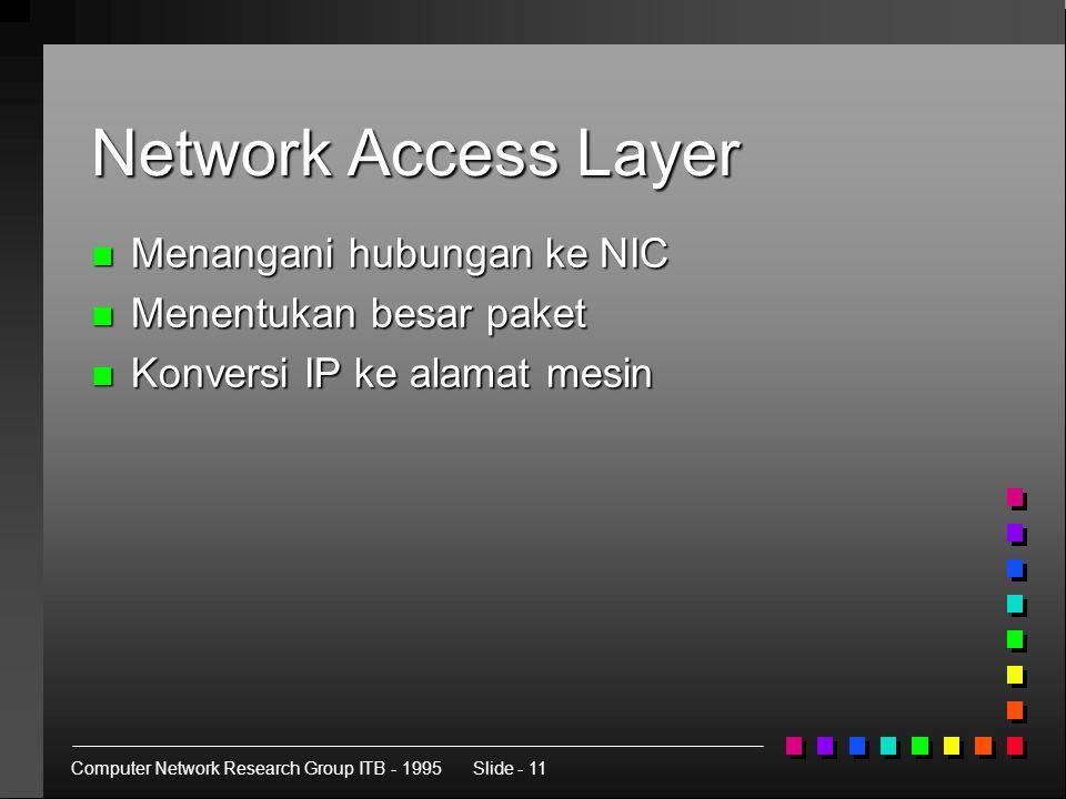 Computer Network Research Group ITB - 1995Slide - 11 Network Access Layer n Menangani hubungan ke NIC n Menentukan besar paket n Konversi IP ke alamat mesin