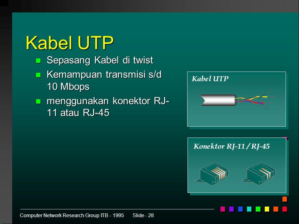 Computer Network Research Group ITB - 1995Slide - 28 Kabel UTP n Sepasang Kabel di twist n Kemampuan transmisi s/d 10 Mbops n menggunakan konektor RJ- 11 atau RJ-45 Kabel UTP Konektor RJ-11 / RJ-45