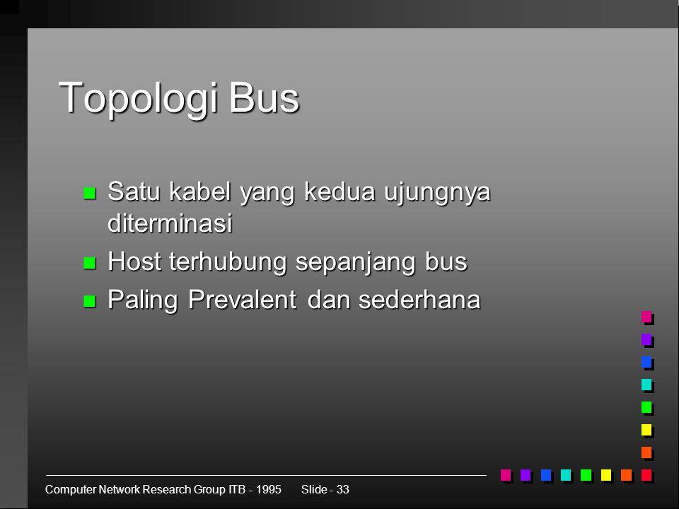 Computer Network Research Group ITB - 1995Slide - 33 Topologi Bus n Satu kabel yang kedua ujungnya diterminasi n Host terhubung sepanjang bus n Paling Prevalent dan sederhana