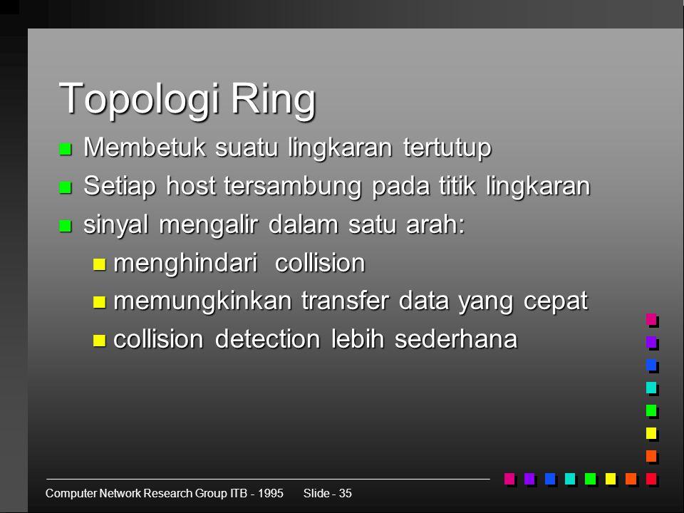 Computer Network Research Group ITB - 1995Slide - 35 Topologi Ring n Membetuk suatu lingkaran tertutup n Setiap host tersambung pada titik lingkaran n sinyal mengalir dalam satu arah: n menghindari collision n memungkinkan transfer data yang cepat n collision detection lebih sederhana