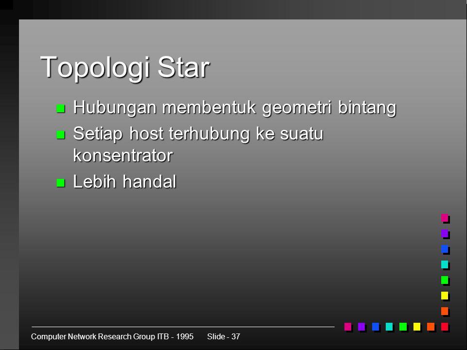 Computer Network Research Group ITB - 1995Slide - 37 Topologi Star n Hubungan membentuk geometri bintang n Setiap host terhubung ke suatu konsentrator n Lebih handal