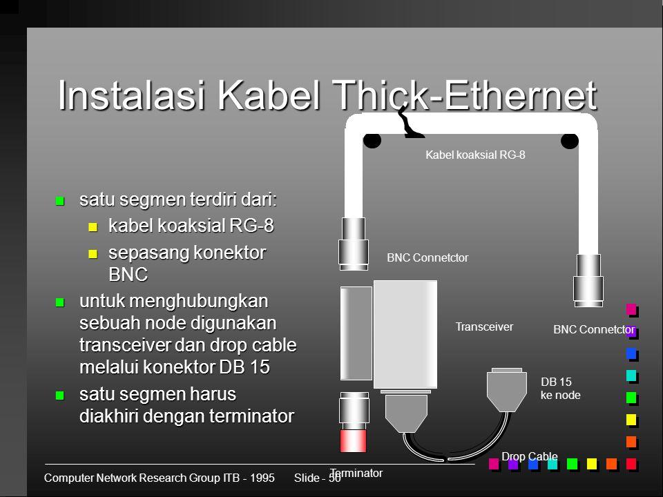 Computer Network Research Group ITB - 1995Slide - 50 Instalasi Kabel Thick-Ethernet n satu segmen terdiri dari: n kabel koaksial RG-8 n sepasang konektor BNC n untuk menghubungkan sebuah node digunakan transceiver dan drop cable melalui konektor DB 15 n satu segmen harus diakhiri dengan terminator BNC Connetctor Kabel koaksial RG-8 DB 15 ke node Transceiver Terminator Drop Cable