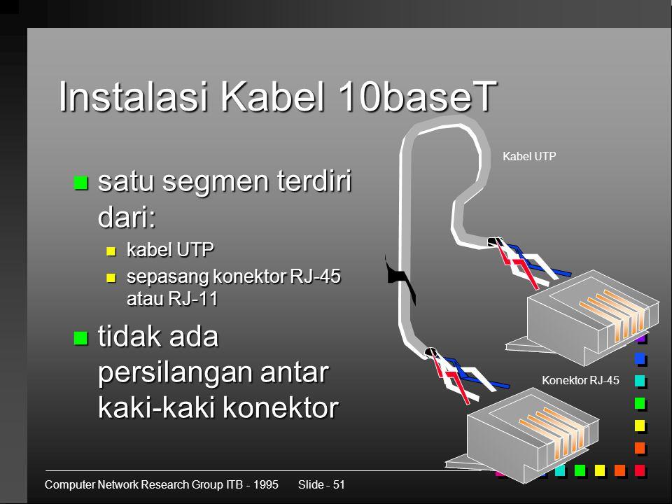 Computer Network Research Group ITB - 1995Slide - 51 Instalasi Kabel 10baseT n satu segmen terdiri dari: n kabel UTP n sepasang konektor RJ-45 atau RJ-11 n tidak ada persilangan antar kaki-kaki konektor Kabel UTP Konektor RJ-45