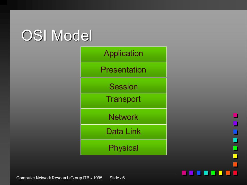 Computer Network Research Group ITB - 1995Slide - 7 TCP/IP Model Application Layer Transport Layer Internet Layer Network Access Layer