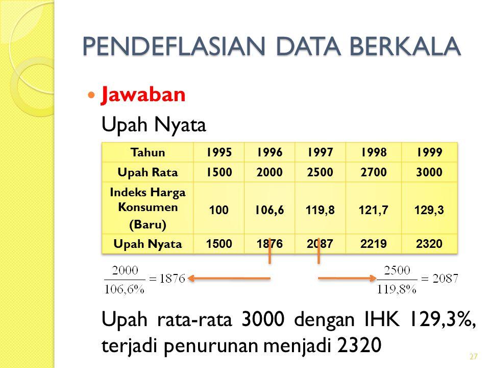 PENDEFLASIAN DATA BERKALA Jawaban Upah Nyata Upah rata-rata 3000 dengan IHK 129,3%, terjadi penurunan menjadi 2320 27