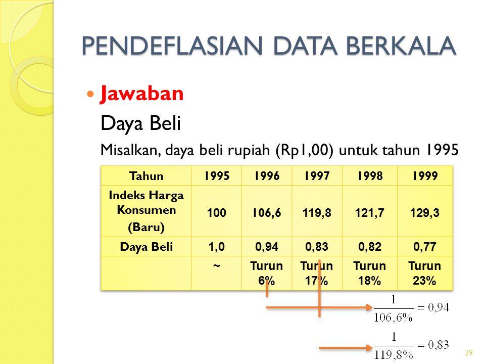 PENDEFLASIAN DATA BERKALA Jawaban Daya Beli Misalkan, daya beli rupiah (Rp1,00) untuk tahun 1995 29