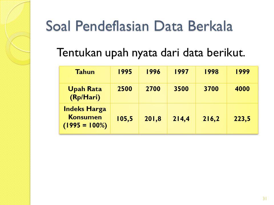 Soal Pendeflasian Data Berkala 31 Tentukan upah nyata dari data berikut.