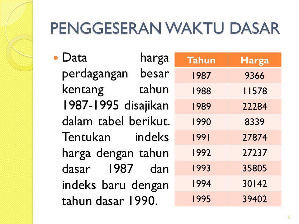 PENGGESERAN WAKTU DASAR Data harga perdagangan besar kentang tahun 1987-1995 disajikan dalam tabel berikut. Tentukan indeks harga dengan tahun dasar 1