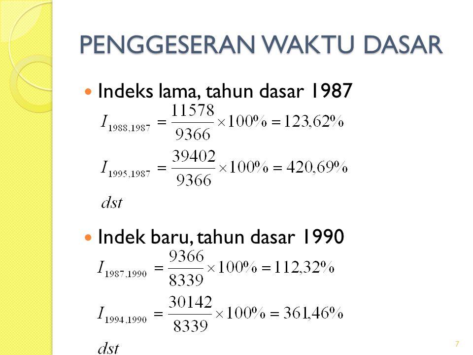 PENDEFLASIAN DATA BERKALA Jawaban Upah rata-rata naik 100% (1995-1999) Upah nyata naik 54,7% (1995-1999) Jadi periode 1995-1999 upah yang diterima naik 100%, tetapi sebenarnya upah nyata hanya naik 54,7% 28