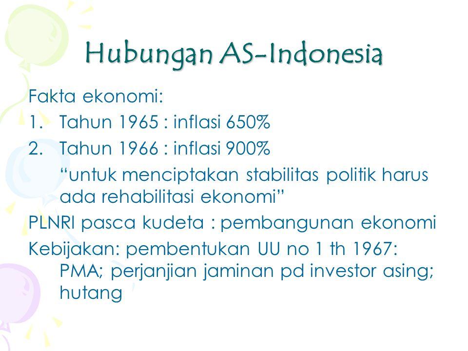 Hubungan AS-Indonesia Fakta ekonomi: 1.Tahun 1965 : inflasi 650% 2.Tahun 1966 : inflasi 900% untuk menciptakan stabilitas politik harus ada rehabilitasi ekonomi PLNRI pasca kudeta : pembangunan ekonomi Kebijakan: pembentukan UU no 1 th 1967: PMA; perjanjian jaminan pd investor asing; hutang