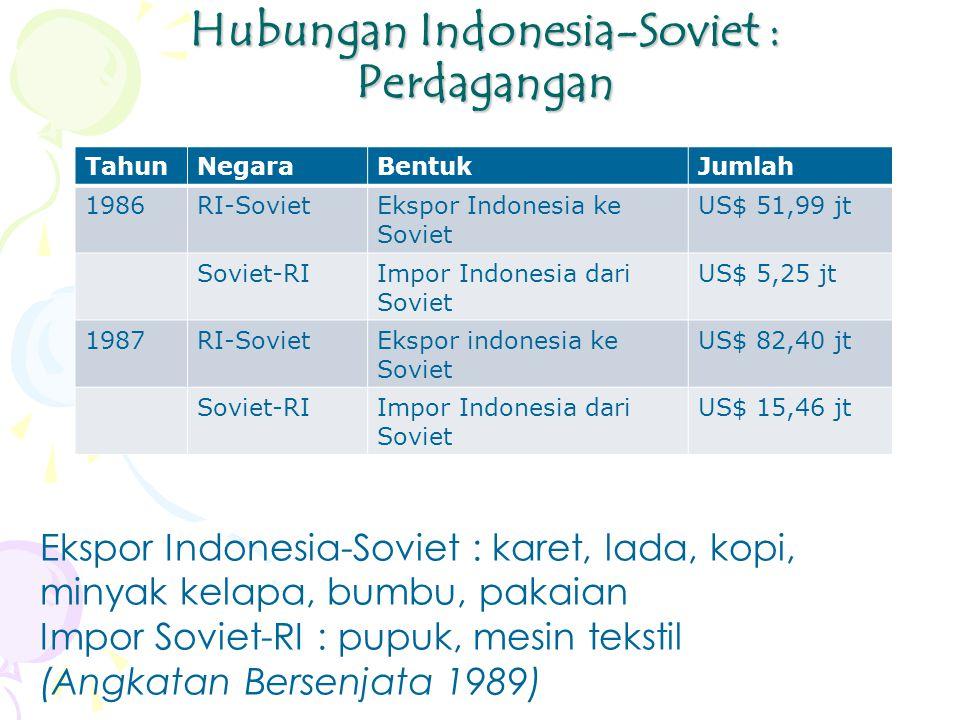 Hubungan Indonesia-Soviet : Perdagangan TahunNegaraBentukJumlah 1986RI-SovietEkspor Indonesia ke Soviet US$ 51,99 jt Soviet-RIImpor Indonesia dari Soviet US$ 5,25 jt 1987RI-SovietEkspor indonesia ke Soviet US$ 82,40 jt Soviet-RIImpor Indonesia dari Soviet US$ 15,46 jt Ekspor Indonesia-Soviet : karet, lada, kopi, minyak kelapa, bumbu, pakaian Impor Soviet-RI : pupuk, mesin tekstil (Angkatan Bersenjata 1989)
