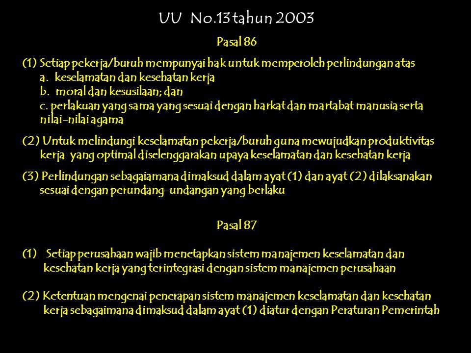 UU No.13 tahun 2003 Pasal 86 (1)Setiap pekerja/buruh mempunyai hak untuk memperoleh perlindungan atas a.