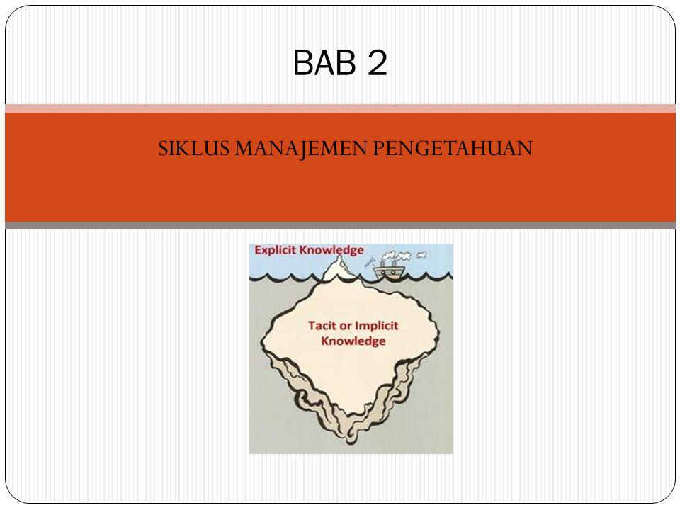SIKLUS MANAJEMEN PENGETAHUAN BAB 2
