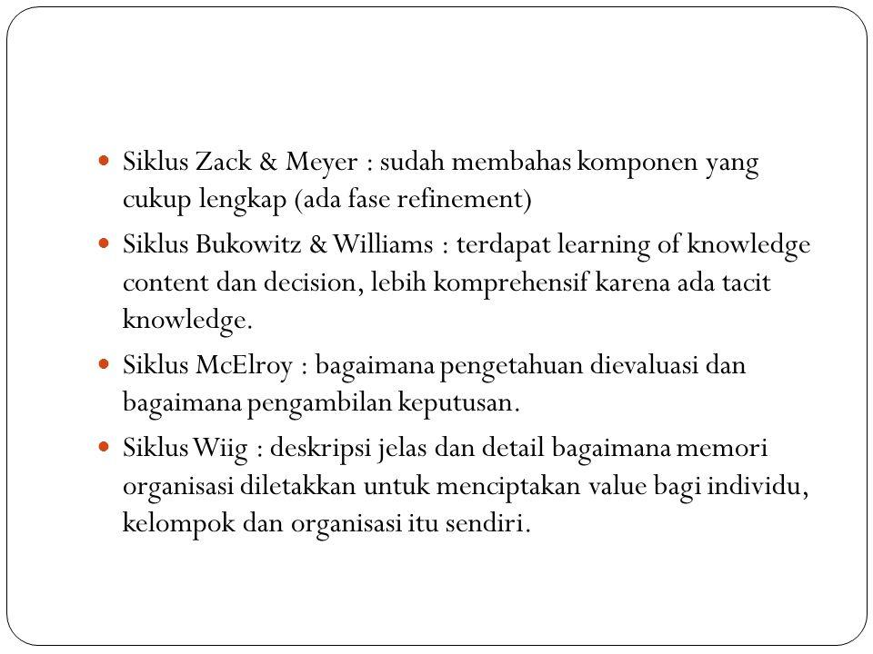 Siklus Zack & Meyer : sudah membahas komponen yang cukup lengkap (ada fase refinement) Siklus Bukowitz & Williams : terdapat learning of knowledge con