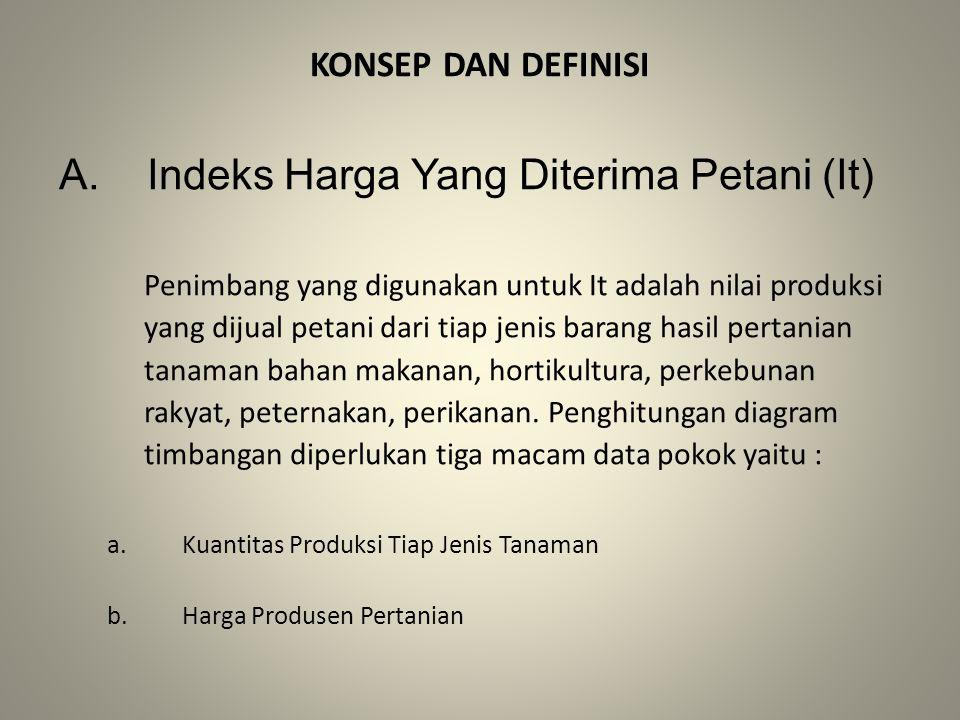 KONSEP DAN DEFINISI A.