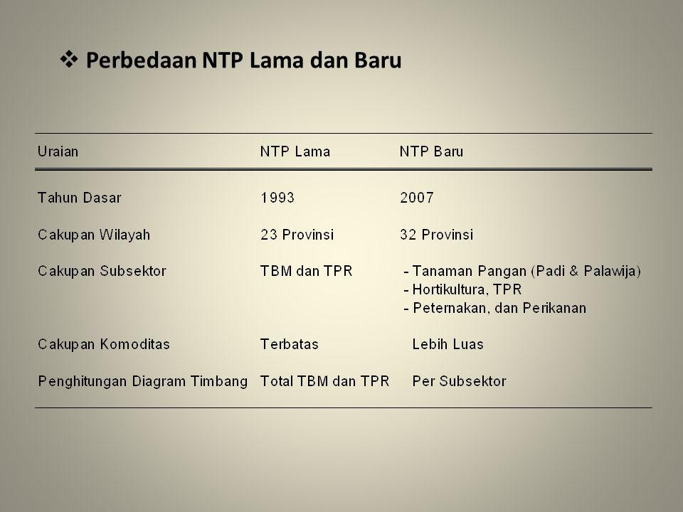3.Formula NTP Nasional Per Subsektor ∑IT i W i NTP Ni = ────── × 100 % ∑IB i W i NTP Ni = NTP per Subsektor di Indonesia (Nasional) IT Ni = Indeks Yang Diterima Petani per Subsektor di Indonesia (Nasional) IB Ni = Indeks Yang Dibayar Petani per Subsektor di Indonesia (Nasional) W i = Jumlah Rumah Tangga per Subsektor di suatu Provinsi i= Provinsi
