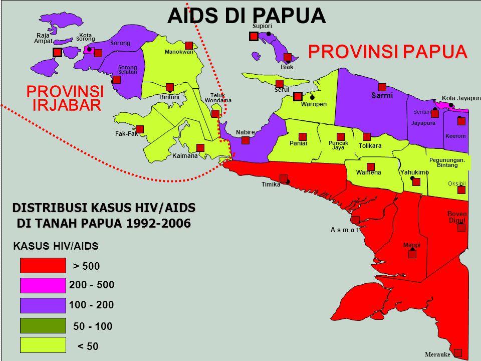 AIDS DI PAPUA