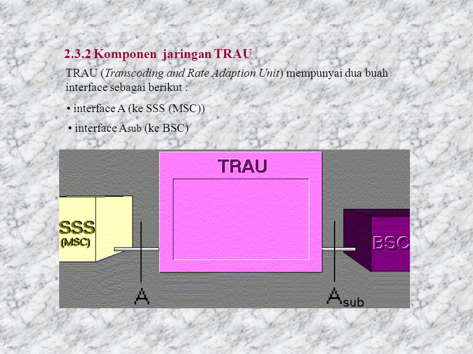 2.3.2 Komponen jaringan TRAU TRAU (Transcoding and Rate Adaption Unit) mempunyai dua buah interface sebagai berikut : interface A (ke SSS (MSC)) interface A sub (ke BSC)