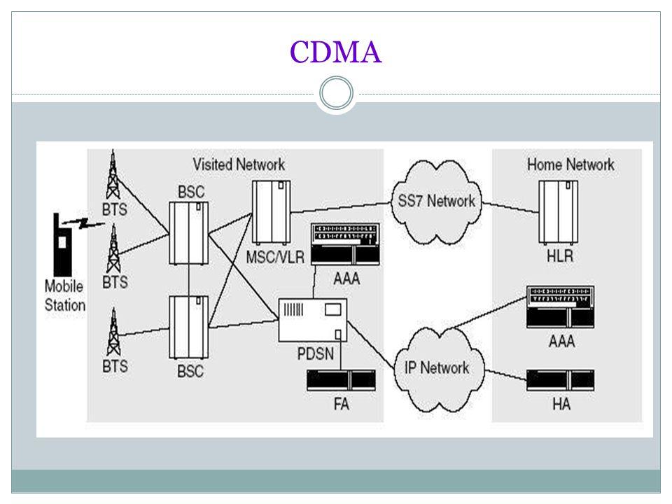 CDMA Code Division Multiple Access (CDMA) adalah teknologi berbasis spread spectrum yang mengijinkan banyak user menempati kanal radio yang sama,diterapkan pada system IS-95, J-STD-008, dsb.