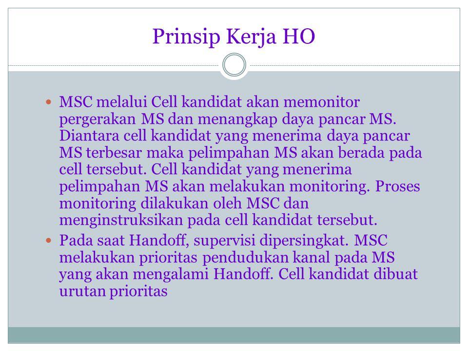 Prinsip Kerja HO Mobile Station ( MS ) bergerak menjauhi suatu cell maka daya yang diterima oleh MS akan berkurang.