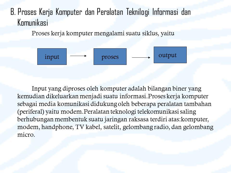 B. Proses Kerja Komputer dan Peralatan Teknilogi Informasi dan Komunikasi Proses kerja komputer mengalami suatu siklus, yaitu Input yang diproses oleh
