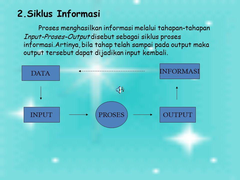 2.Siklus Informasi Proses menghasilkan informasi melalui tahapan-tahapan Input-Proses-Output disebut sebagai siklus proses informasi.Artinya, bila tah