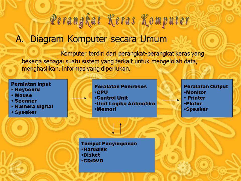 A. Diagram Komputer secara Umum Komputer terdiri dari perangkat-perangkat keras yang bekerja sebagai suatu sistem yang terkait untuk mengelolah data,