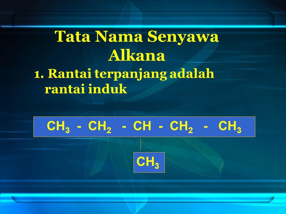 Tata Nama Senyawa Alkana 1.