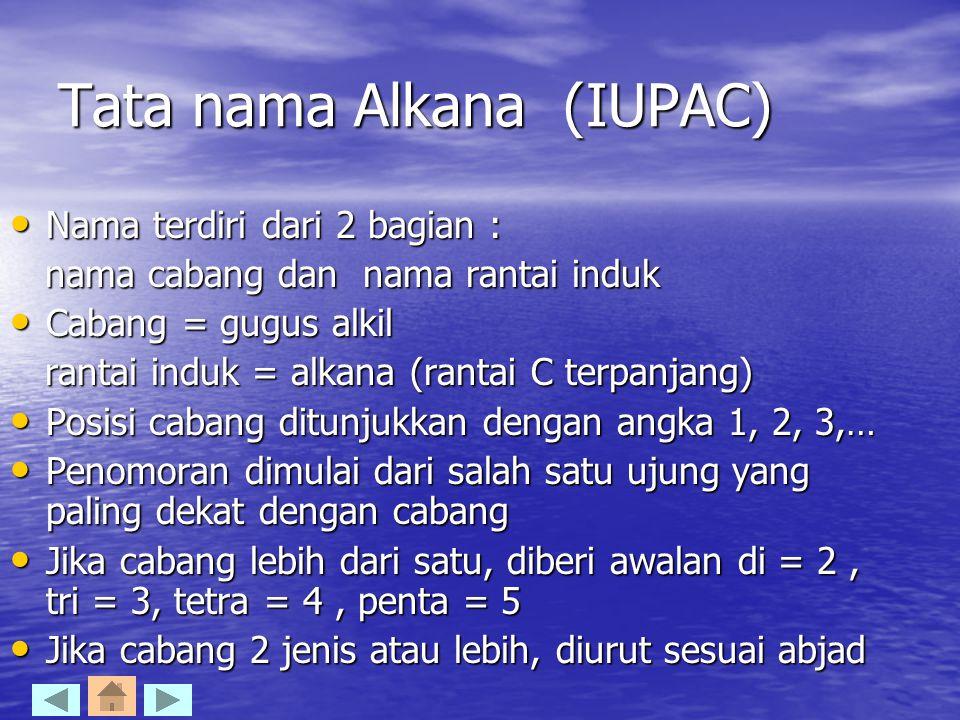 Tata nama Alkana (IUPAC) Nama terdiri dari 2 bagian : Nama terdiri dari 2 bagian : nama cabang dan nama rantai induk nama cabang dan nama rantai induk