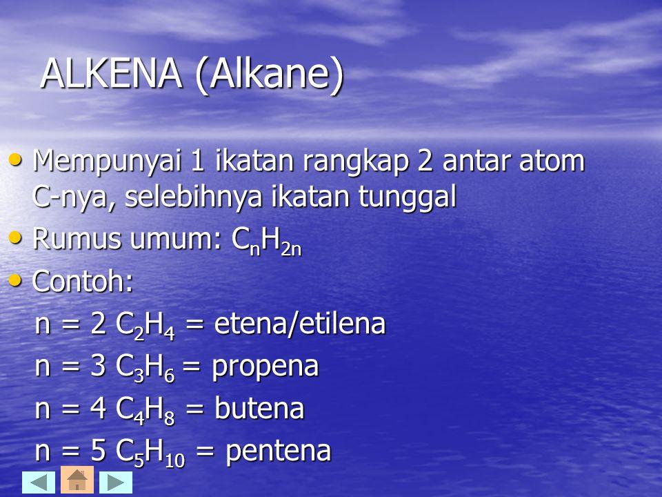ALKENA (Alkane) Mempunyai 1 ikatan rangkap 2 antar atom C-nya, selebihnya ikatan tunggal Mempunyai 1 ikatan rangkap 2 antar atom C-nya, selebihnya ika