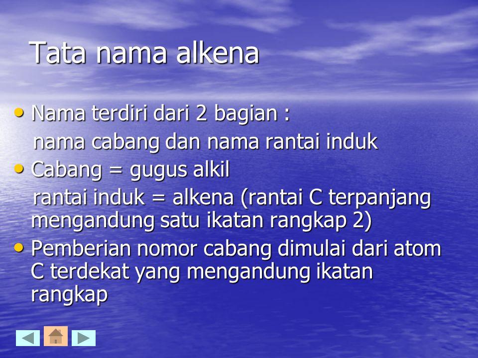 Tata nama alkena Nama terdiri dari 2 bagian : Nama terdiri dari 2 bagian : nama cabang dan nama rantai induk nama cabang dan nama rantai induk Cabang