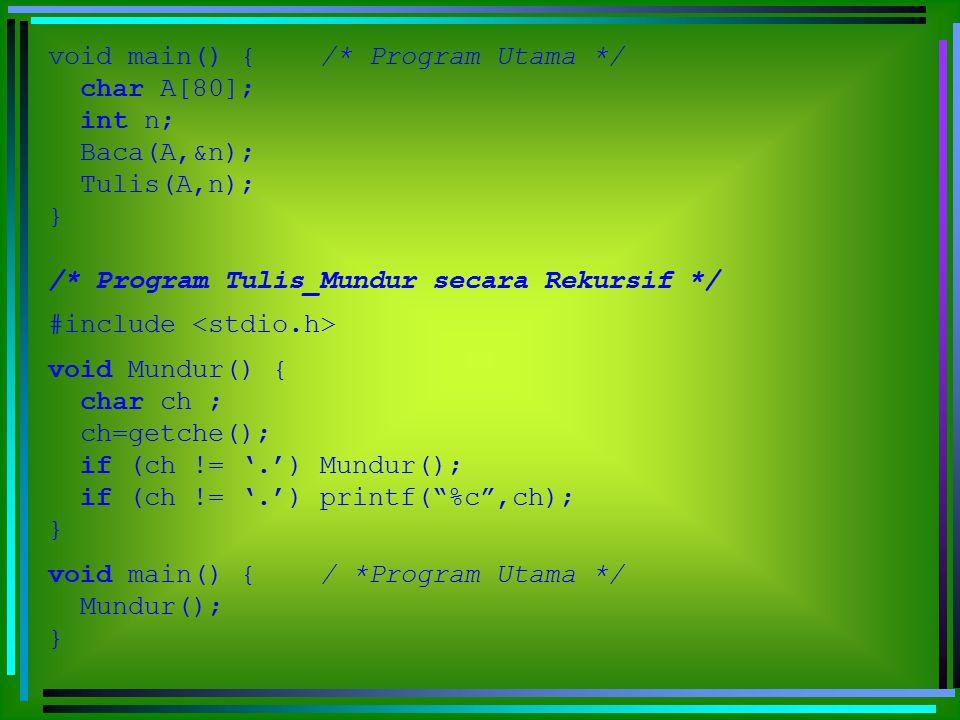 Mekanisme Pemanggilan Fungsi secara Rekursif sbb: Main() { Mundur(); } void mundur(){ char ch; ch=getche(); if(ch != '.') Mundur(); if(ch != '.') printf( %c ,ch); } void mundur(){ char ch; ch=getche(); if(ch != '.') Mundur(); if(ch != '.') printf( %c ,ch); } void mundur(){ char ch; ch=getche(); if(ch != '.') Mundur(); if(ch != '.') printf( %c ,ch); } Meskipun penulisan program dengan cara rekursif bisa lebih pendek, namun procedure atau function rekursif memerlukan : Memori yang lebih banyak, karena perlu tambahan untuk 'Activation Record Stack'.