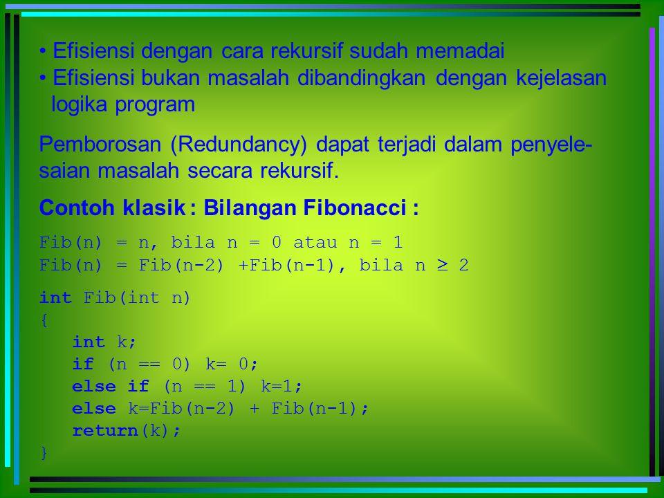 Efisiensi dengan cara rekursif sudah memadai Efisiensi bukan masalah dibandingkan dengan kejelasan logika program Pemborosan (Redundancy) dapat terjad
