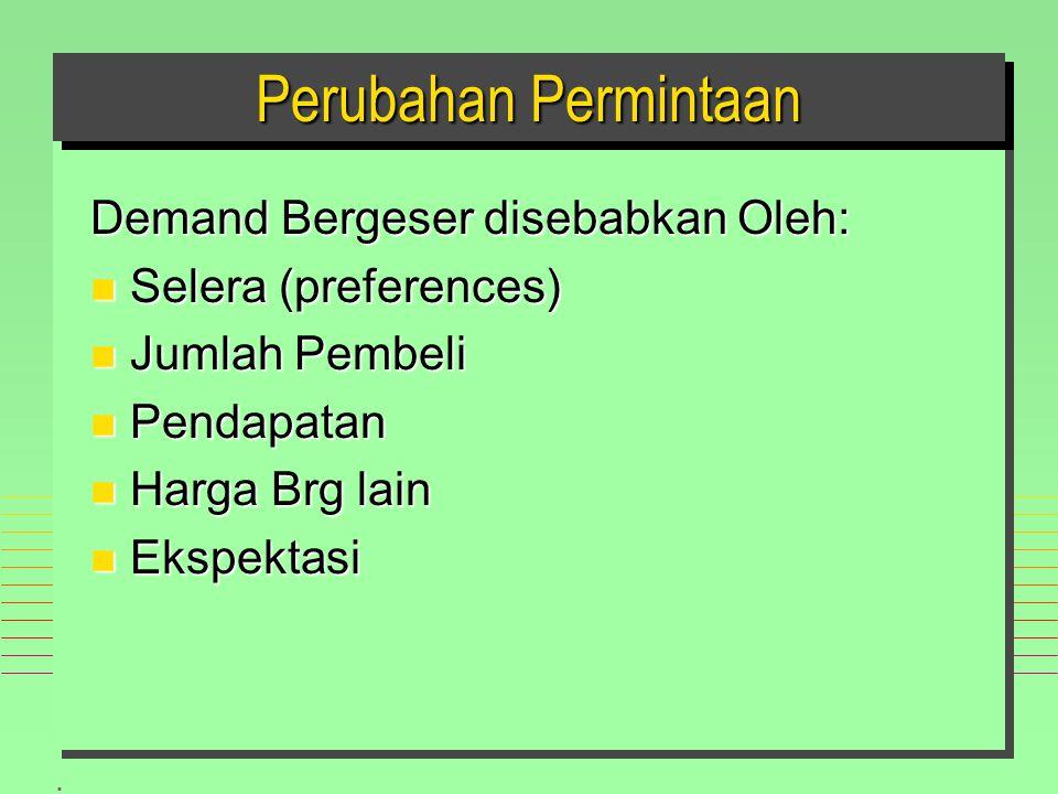 . Demand Bergeser disebabkan Oleh: n Selera (preferences) n Jumlah Pembeli n Pendapatan n Harga Brg lain n Ekspektasi Perubahan Permintaan