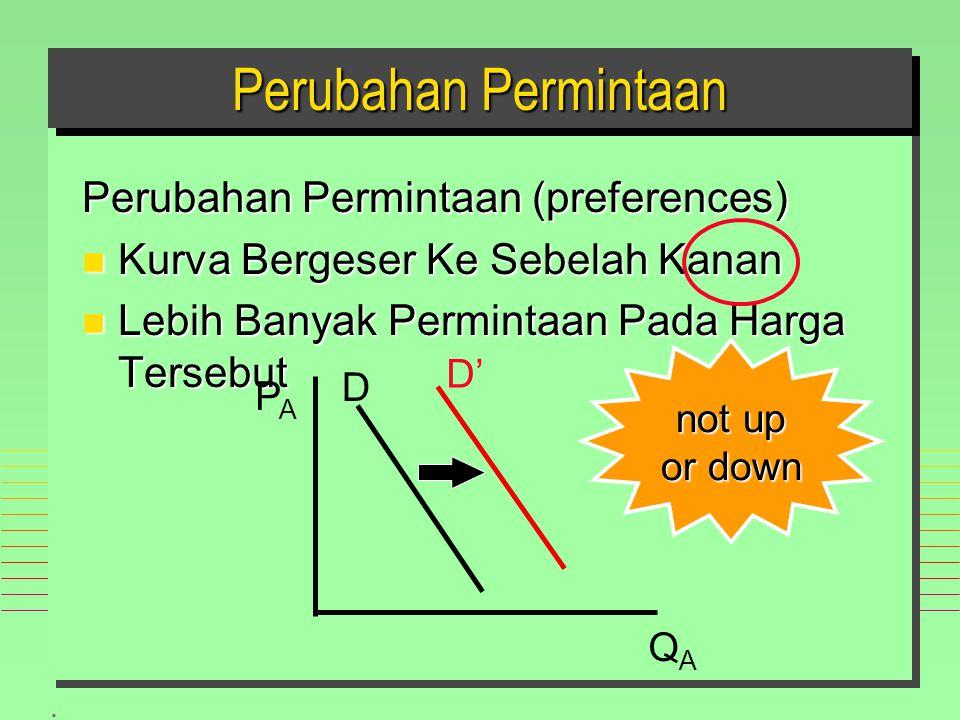 . Perubahan Permintaan (preferences) n Kurva Bergeser Ke Sebelah Kanan n Lebih Banyak Permintaan Pada Harga Tersebut Perubahan Permintaan PAPA QAQA D D' not up or down