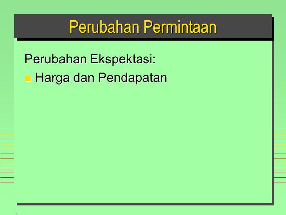 . Perubahan Ekspektasi: n Harga dan Pendapatan Perubahan Permintaan