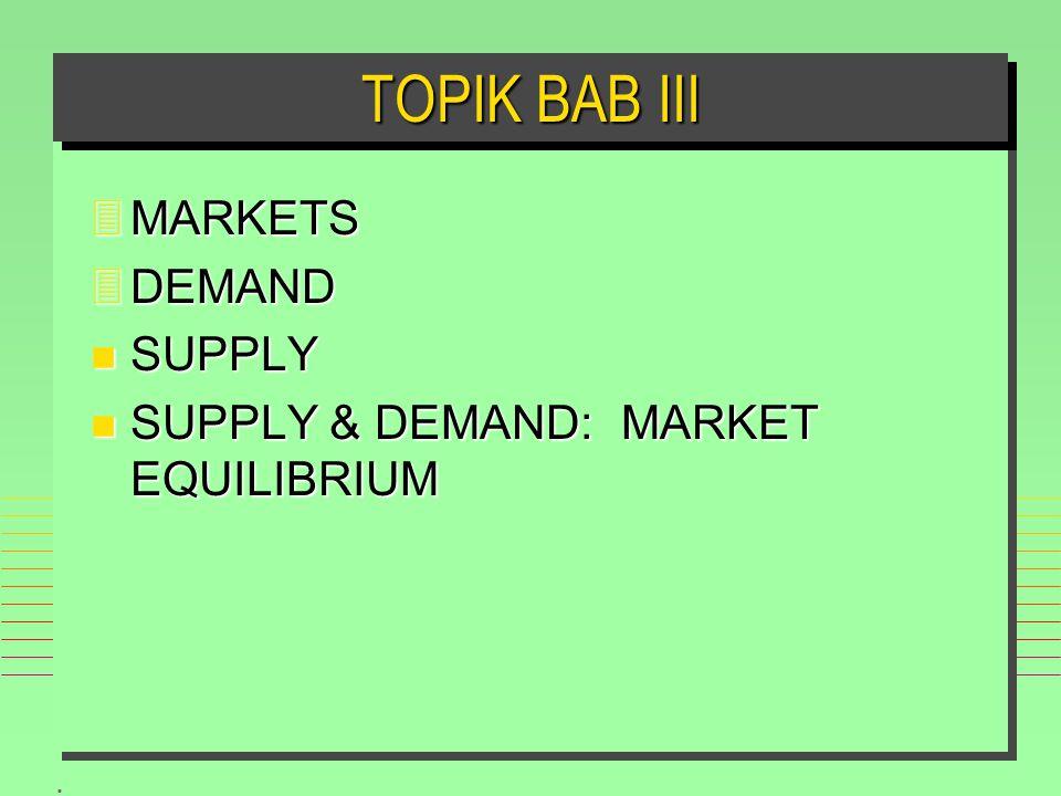 . TOPIK BAB III 3MARKETS 3DEMAND n SUPPLY n SUPPLY & DEMAND: MARKET EQUILIBRIUM