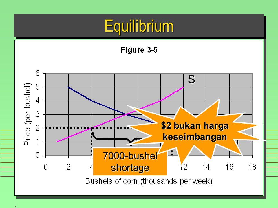 . EquilibriumEquilibrium 7000-bushelshortage S D $2 bukan harga keseimbangan