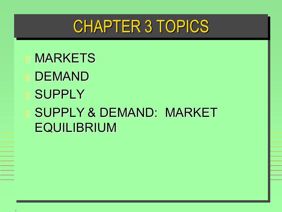 . CHAPTER 3 TOPICS 3 MARKETS 3 DEMAND 3 SUPPLY 3 SUPPLY & DEMAND: MARKET EQUILIBRIUM