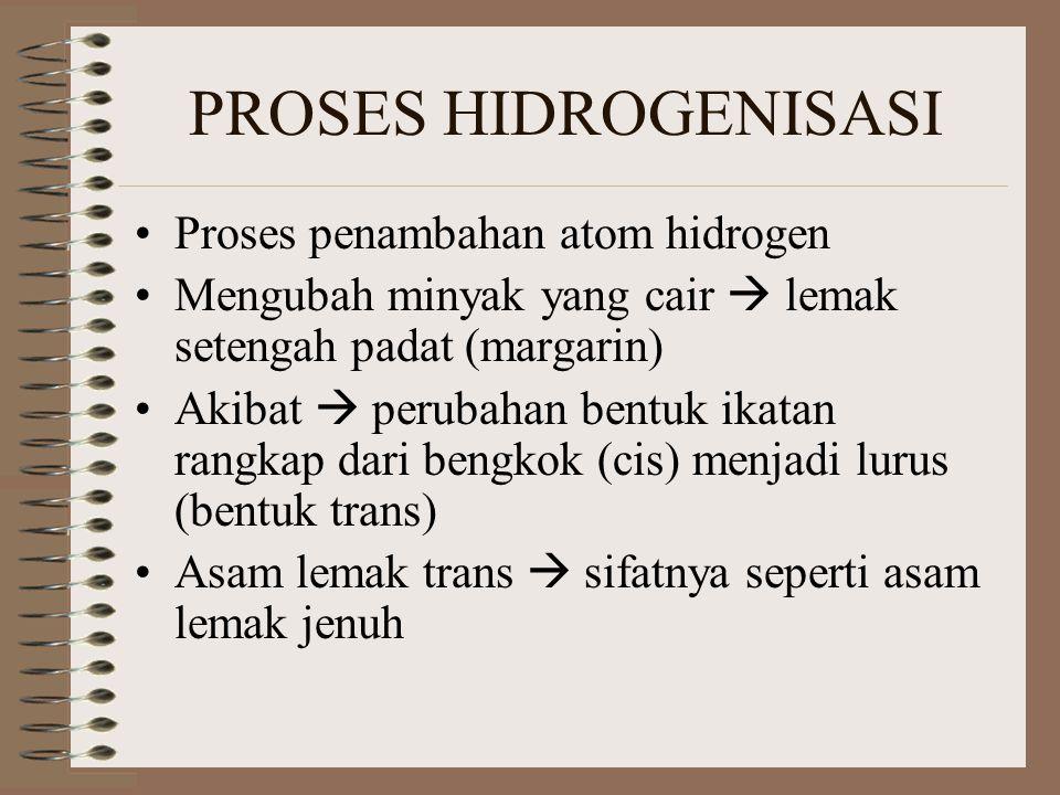 PROSES HIDROGENISASI Proses penambahan atom hidrogen Mengubah minyak yang cair  lemak setengah padat (margarin) Akibat  perubahan bentuk ikatan rang