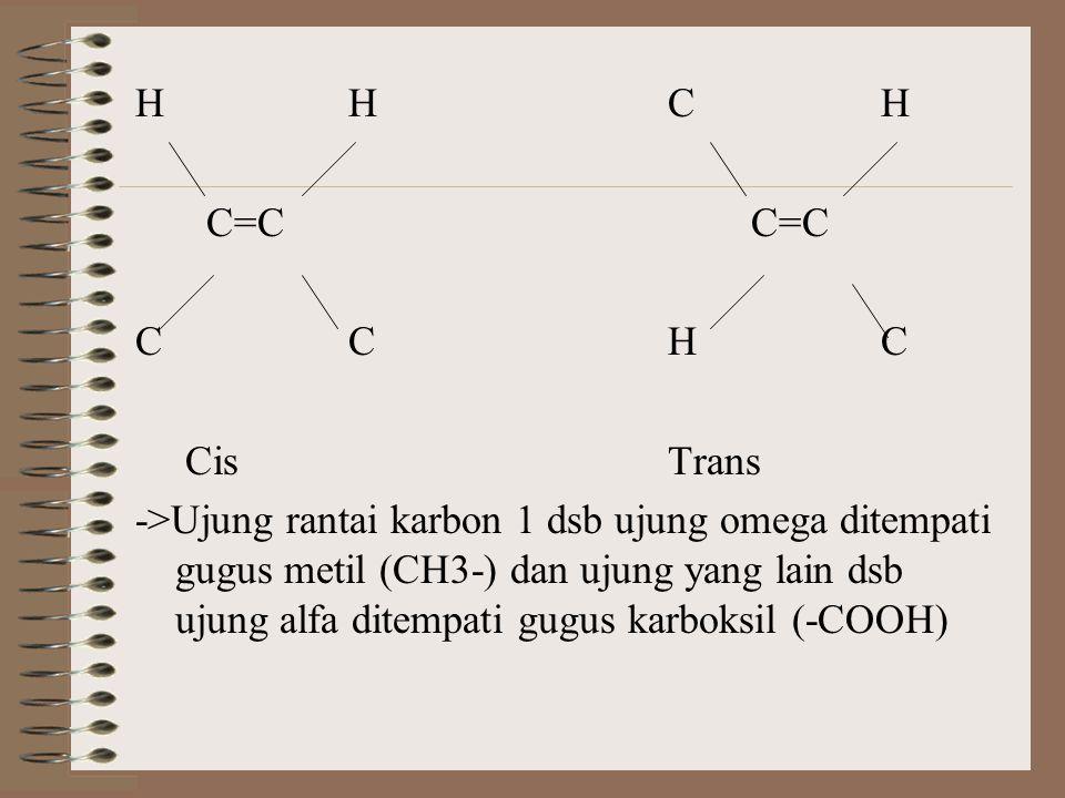 HHCH C=C C=C CCHC CisTrans ->Ujung rantai karbon 1 dsb ujung omega ditempati gugus metil (CH3-) dan ujung yang lain dsb ujung alfa ditempati gugus kar