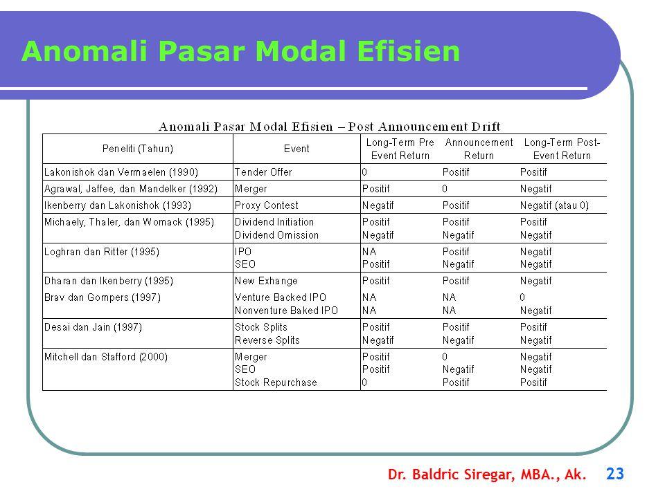 Dr. Baldric Siregar, MBA., Ak. 23 Anomali Pasar Modal Efisien