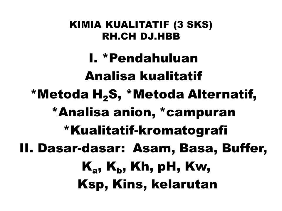 KIMIA KUALITATIF (3 SKS) RH.CH DJ.HBB I. *Pendahuluan Analisa kualitatif *Metoda H 2 S, *Metoda Alternatif, *Analisa anion, *campuran *Kualitatif-krom