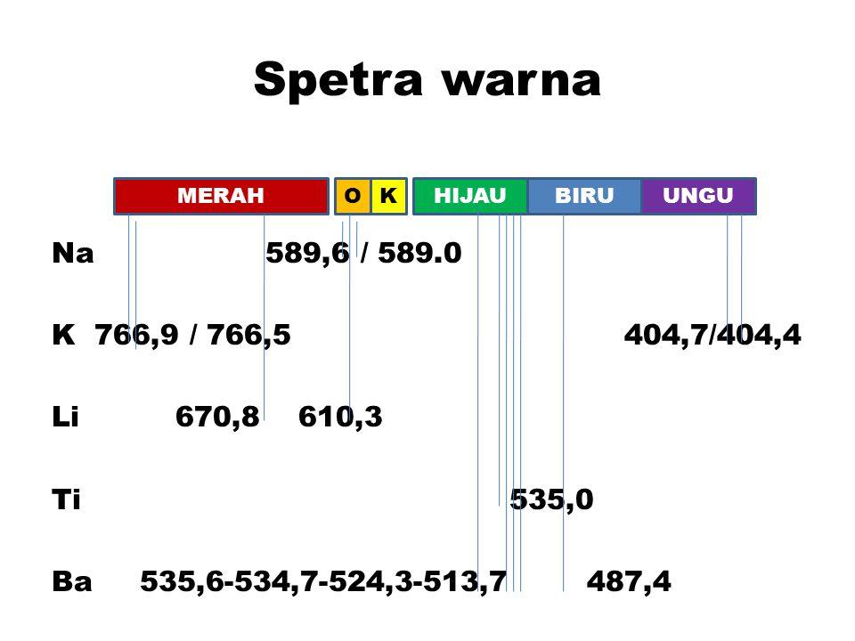 Spetra warna Na 589,6 / 589.0 K 766,9 / 766,5 404,7/404,4 Li 670,8 610,3 Ti 535,0 Ba 535,6-534,7-524,3-513,7 487,4 MERAHKOHIJAUBIRUUNGU
