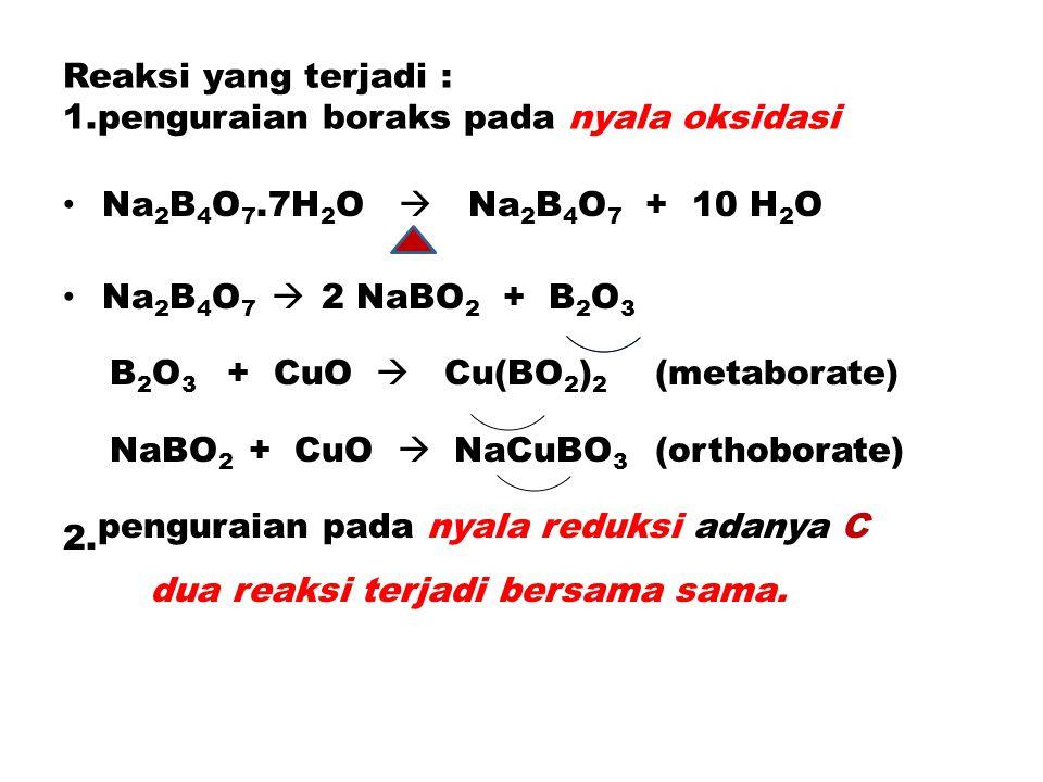 Reaksi yang terjadi : 1.penguraian boraks pada nyala oksidasi Na 2 B 4 O 7.7H 2 O  Na 2 B 4 O 7 + 10 H 2 O Na 2 B 4 O 7  2 NaBO 2 + B 2 O 3 B 2 O 3 + CuO  Cu(BO 2 ) 2 (metaborate) NaBO 2 + CuO  NaCuBO 3 (orthoborate) 2.