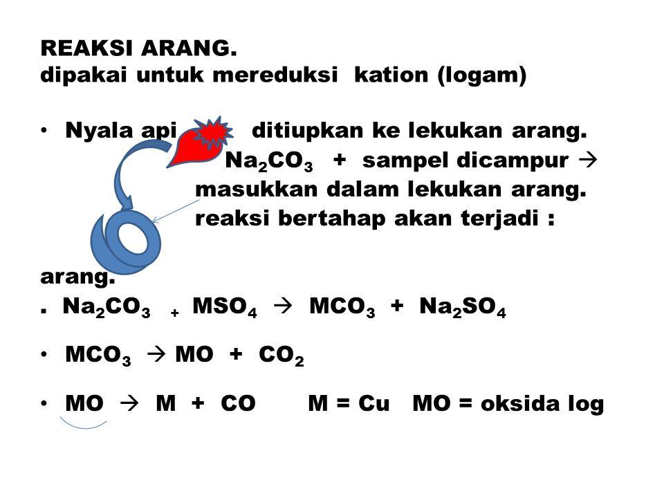 REAKSI ARANG. dipakai untuk mereduksi kation (logam) Nyala api ditiupkan ke lekukan arang. Na 2 CO 3 + sampel dicampur  masukkan dalam lekukan arang.